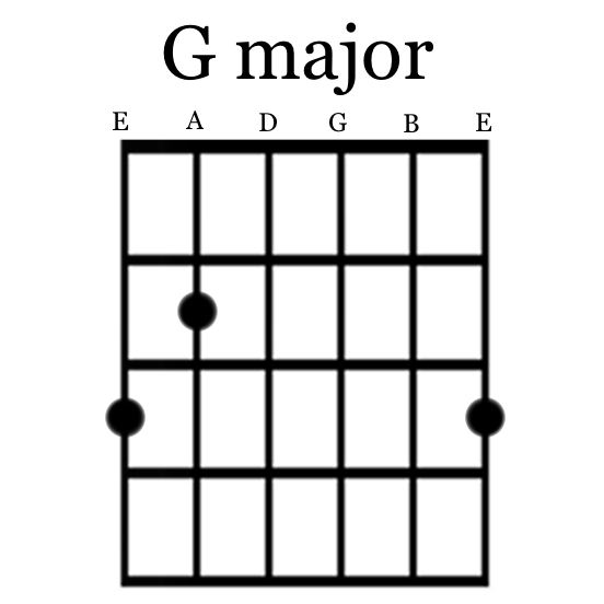 12 string guitar chords chart